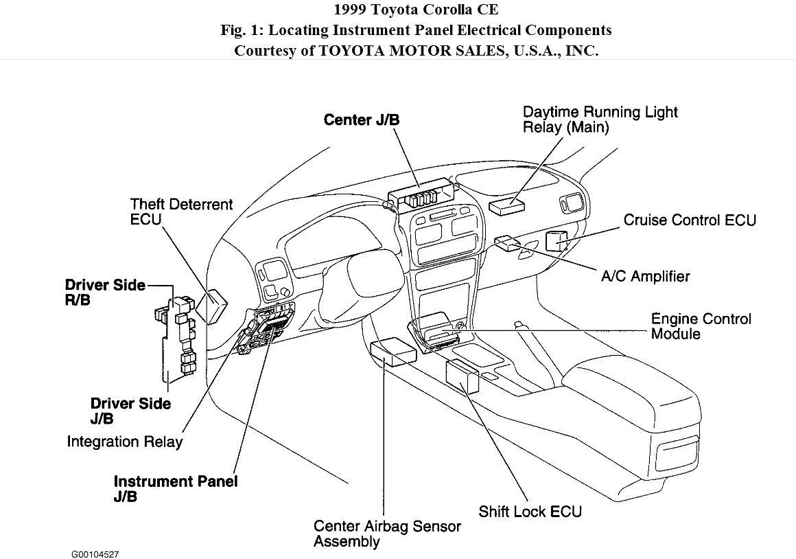 1999 toyota rav4 fuse box location - wiring diagrams selection-metal -  selection-metal.alcuoredeldiabete.it  al cuore del diabete