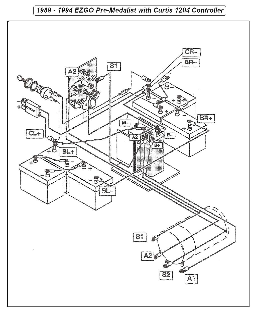 36 Volt Ezgo Golf Cart Wiring Diagram