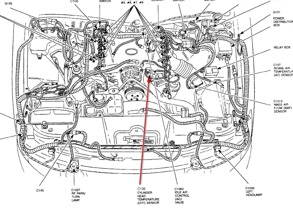 HN_3423] 2001 Lincoln Continental Engine Diagram Wiring DiagramKapemie Momece Mohammedshrine Librar Wiring 101