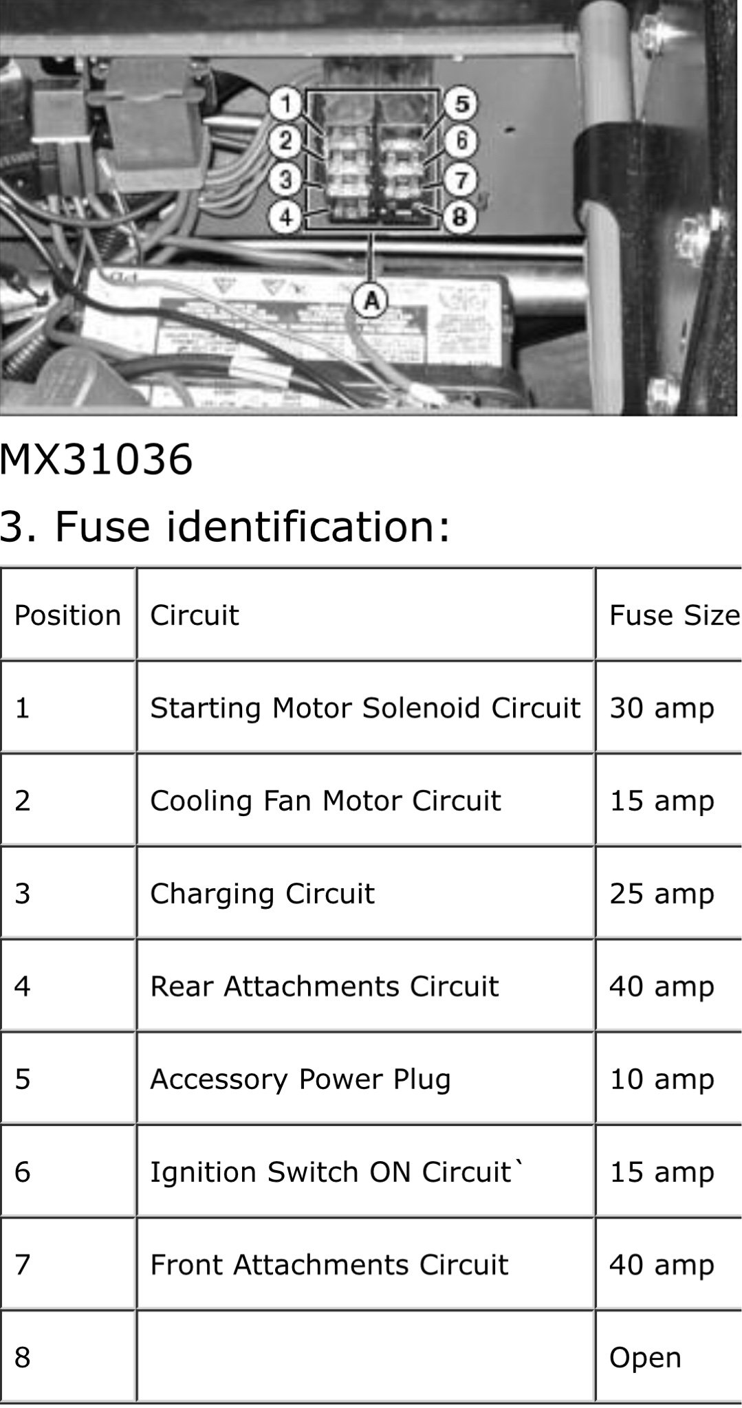 john deere 4120 fuse box - wiring diagram page link-wait -  link-wait.faishoppingconsvitol.it  faishoppingconsvitol.it