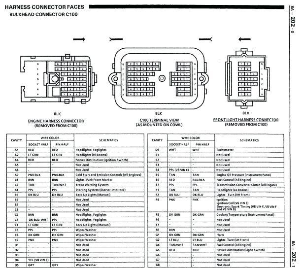 91 Camaro Fuse Diagram Wiring Diagram Aperture A Aperture A Zaafran It