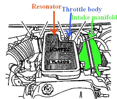 MH_2452] Pontiac 3 4 Liter Gm Engine Diagram Download DiagramInki Minaga Simij Kook Scata Ologi Cana Greas Hendil Phil Cajos Hendil  Mohammedshrine Librar Wiring 101