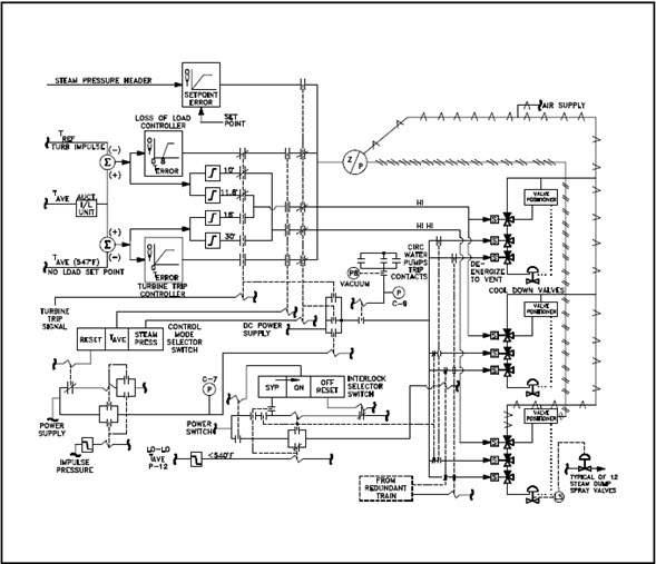 Pleasing Electronic Diagrams Basic Electronics Wiring Diagram Wiring Cloud Rdonaheevemohammedshrineorg