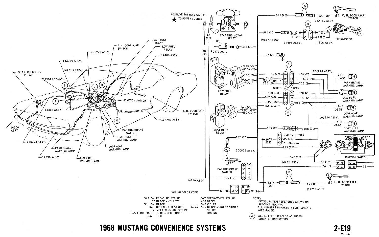 1968 Mustang Heater Motor Wiring Diagram Wiring Diagram Frame Frame Cfcarsnoleggio It