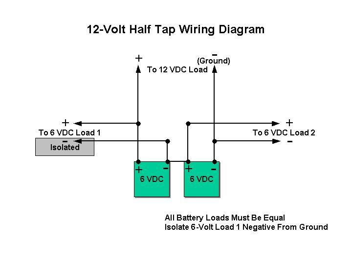 ZK_3869] Twin Sel Battery Wiring Diagram Free Diagram | Twin Sel Battery Wiring Diagram |  | Jidig Barep Subd Bepta Mohammedshrine Librar Wiring 101