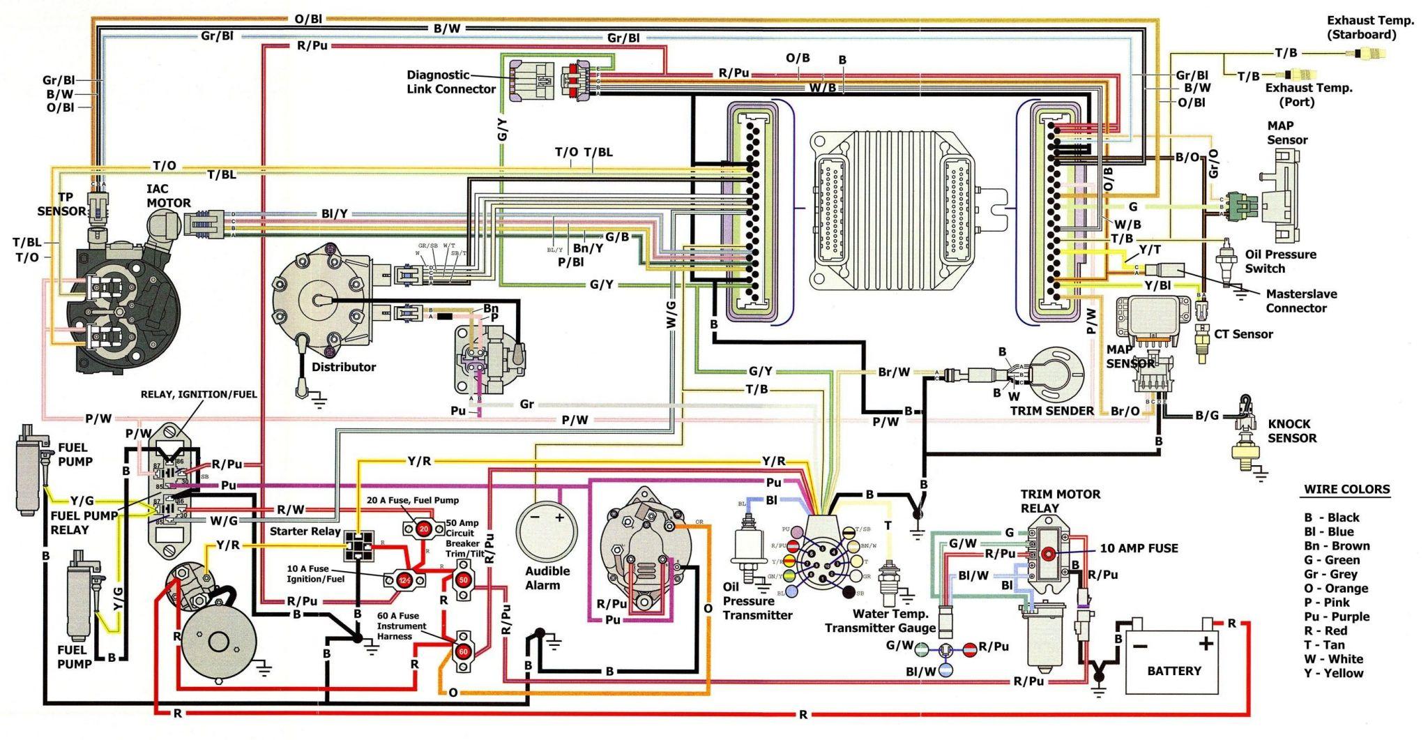 [SCHEMATICS_4JK]  GC_9991] Bennington Wiring Diagram Wiring Diagram | Bennington Wiring Diagram |  | Leona Xeira Mohammedshrine Librar Wiring 101