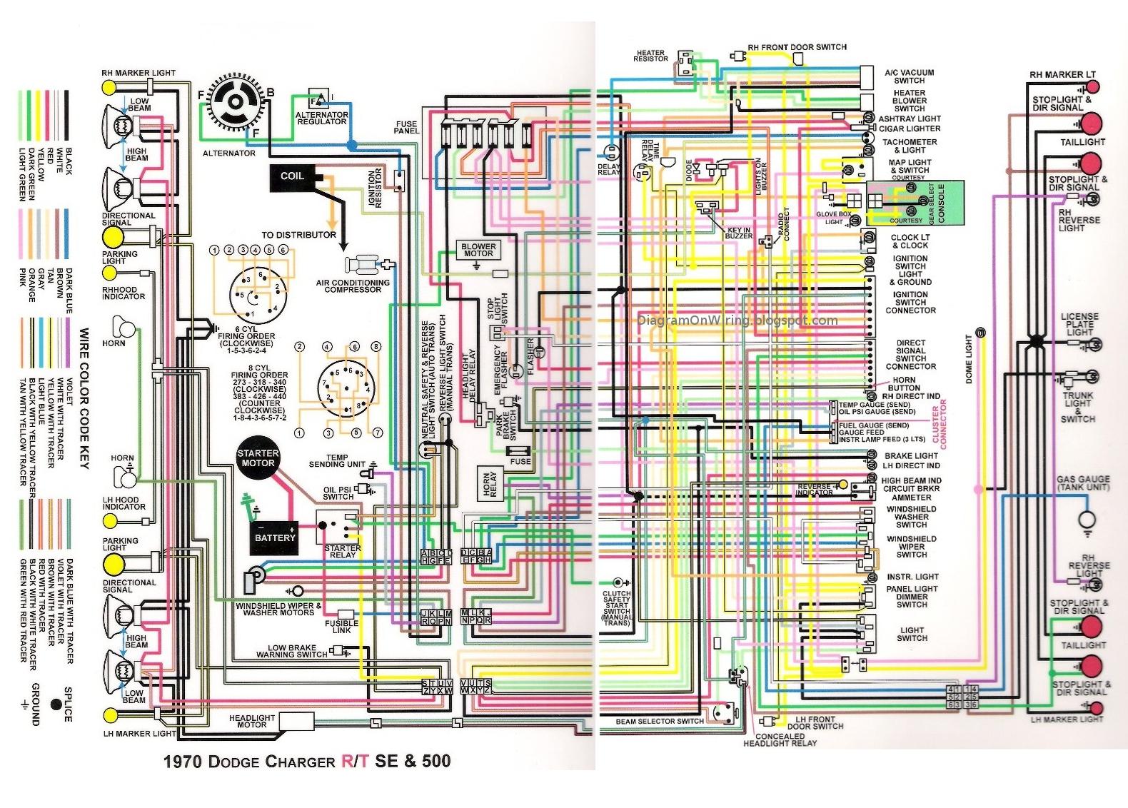 Phenomenal Ac Alternator Wiring Diagram Basic Electronics Wiring Diagram Wiring Cloud Licukshollocom