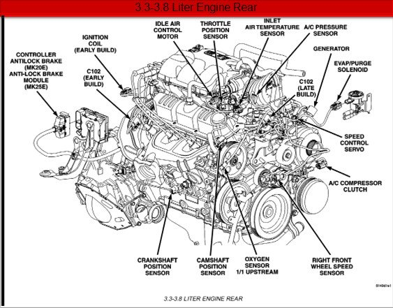 dodge 3 8 engine diagram - data wiring diagram wave-greet -  wave-greet.vivarelliauto.it  vivarelliauto.it