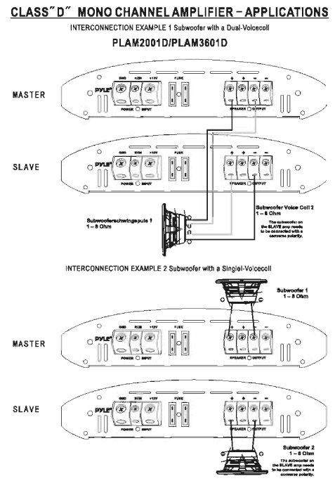Prime Amazon Com Pyle Plam3601D Class D Monoblock Power Amplifier Car Wiring Cloud Hemtegremohammedshrineorg