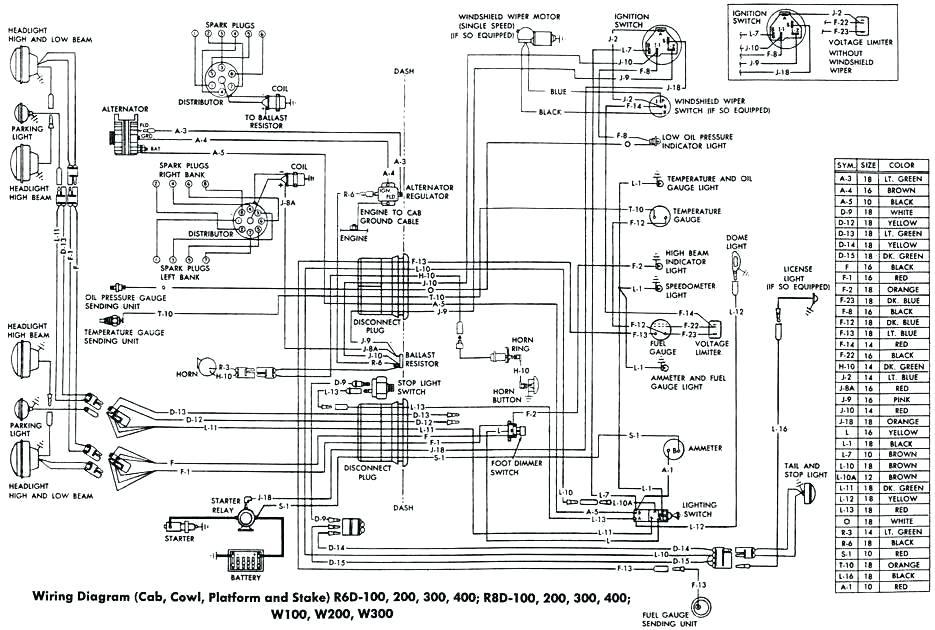 Dodge Viper Wiring Diagram - wiring diagram ground-world1 -  ground-world1.hoteloctavia.ithoteloctavia.it