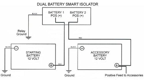 Pleasant Amazon Com Jaycorp Smart Dual Battery 140A Isolator Vsr Voltage Wiring Cloud Genionhyedimohammedshrineorg