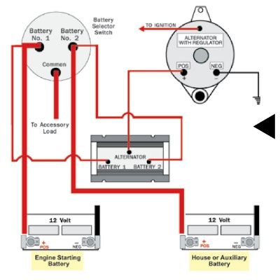 Surprising Dual Battery Isolator Wiring Diagram Basic Electronics Wiring Diagram Wiring Cloud Monangrecoveryedborg