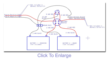 Wondrous Boat Battery Wiring Diagram Wiring Diagram Database Wiring Cloud Overrenstrafr09Org