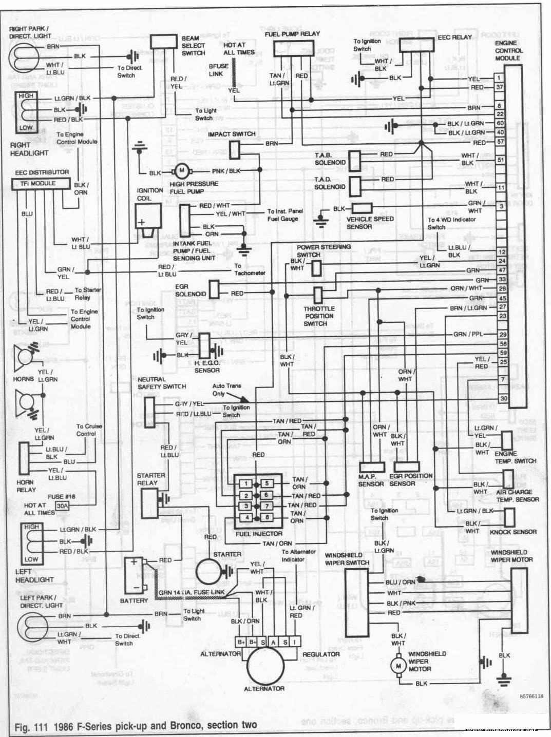 Sensational 86 Ford F 150 Ignition Wiring Diagram Wiring Library Wiring Cloud Dulfrecoveryedborg