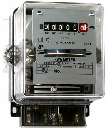 Terrific What Is Energy Meter Types Of Energy Meters Build Using Wiring Cloud Histehirlexornumapkesianilluminateatxorg