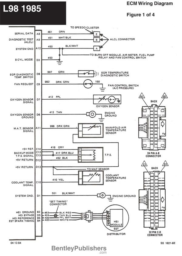 c4 corvette wiring diagram - 02 ford e 150 fuse box diagram -  tomosa35.citroen-wirings1.jeanjaures37.fr  wiring diagram resource