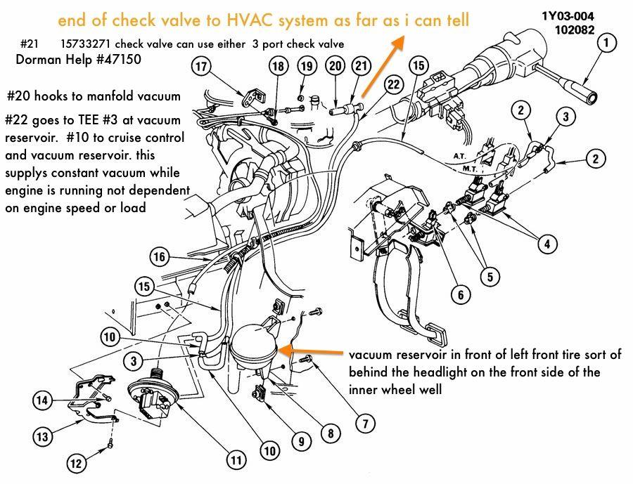 [DVZP_7254]   YD_1902] L98 Distributor Wire Diagram | L98 Engine Wiring |  | Ally Bocep Mohammedshrine Librar Wiring 101