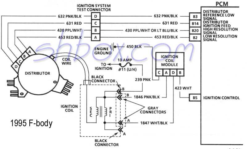 Peachy Lt1 Distributor Wiring Harness Wiring Diagram Wiring Cloud Licukaidewilluminateatxorg