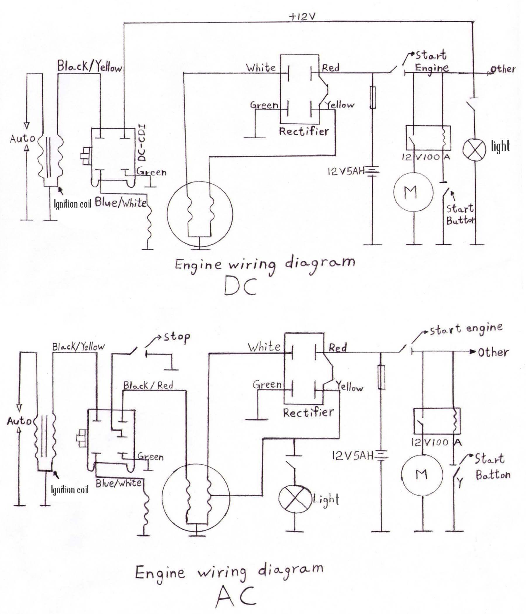 Lifan 125cc Engine Diagram - Wiring Diagram Sourcesavemoney.gg