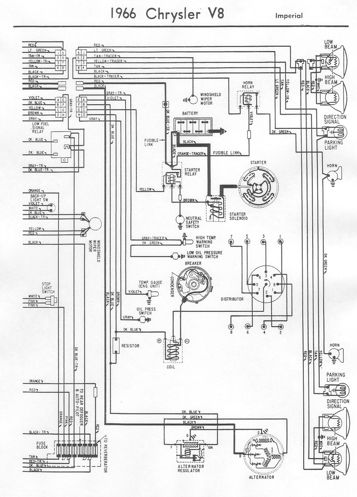 1970 Chrysler 300 Wiring Diagram Wiring Diagram Solution Solution Amarodelleterredelfalco It