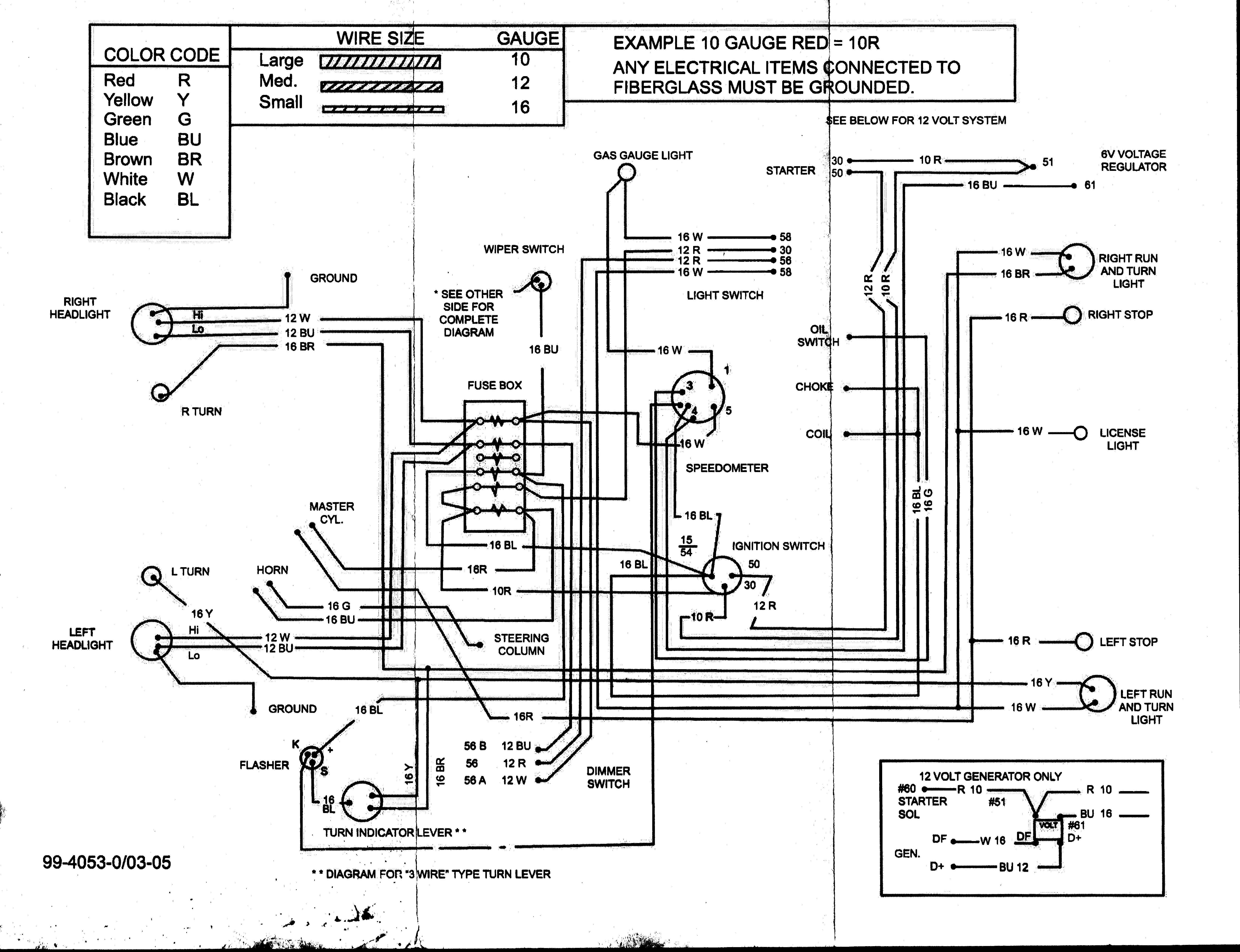 Magnificent Gas Water Heater Parts Diagram Wiring Diagram For Atwood Hot Water Wiring Cloud Waroletkolfr09Org