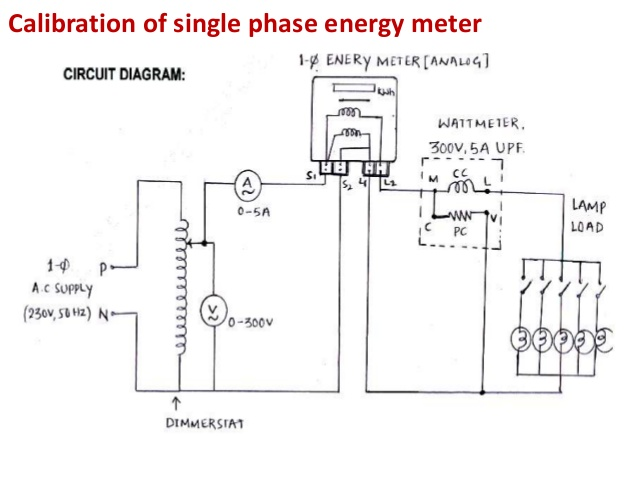 Diagram  3 Phase 4 Wire Meter Diagram Full Version Hd Quality Meter Diagram