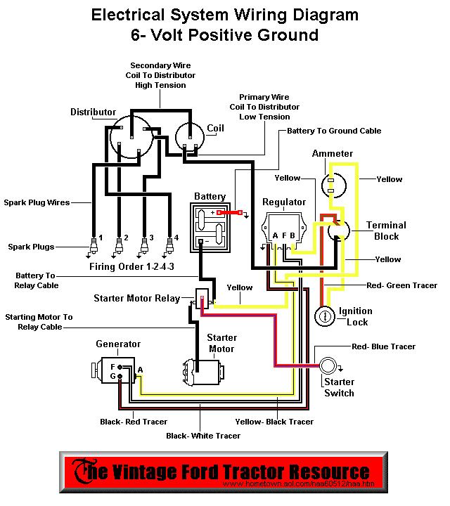 ford 8n wiring diagram 6 volt ford 8n wiring rain repeat5 klictravel nl  ford 8n wiring rain repeat5 klictravel nl