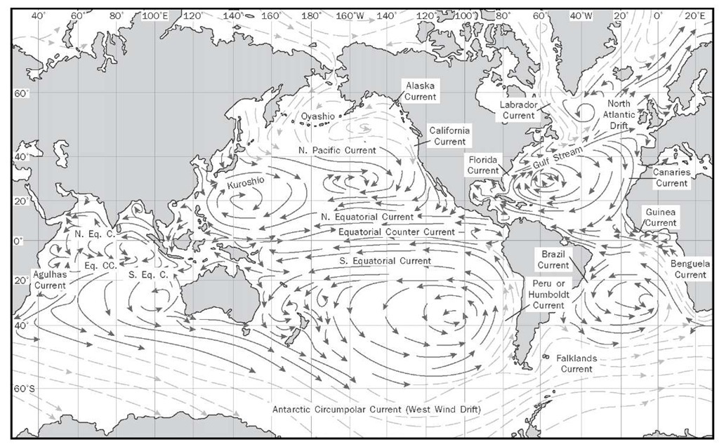 Superb Currents And Circulation Patterns In The Oceans Water Science Wiring Cloud Icalpermsplehendilmohammedshrineorg
