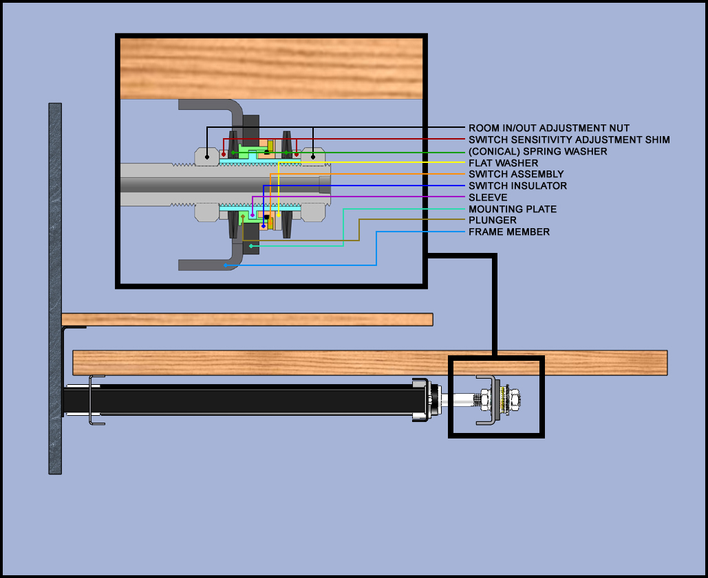 Schematic Rv Slide Out Switch Wiring Diagram from static-resources.imageservice.cloud