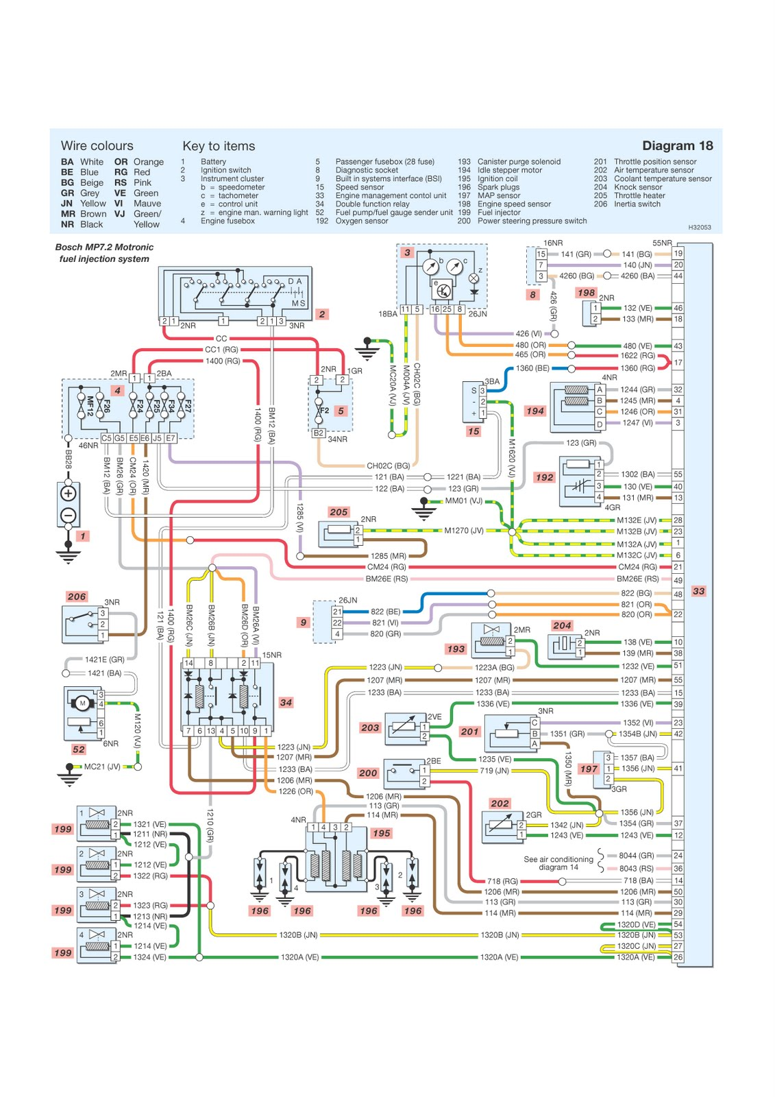 Awesome May 2011 All About Wiring Diagrams Wiring Diagrams For Your Car Or Wiring Cloud Monangrecoveryedborg
