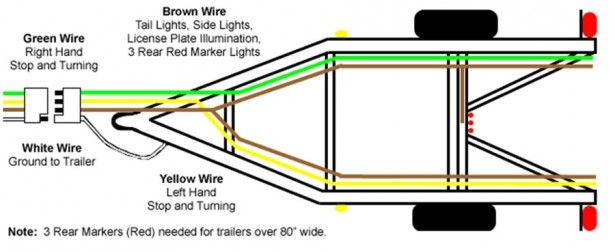 wy_6236] wire trailer wiring diagram further 4 pin trailer plug ... 4 pin trailer wiring diagram flat 6 pin trailer wiring diagram momece none proe ratag vira mohammedshrine librar wiring 101