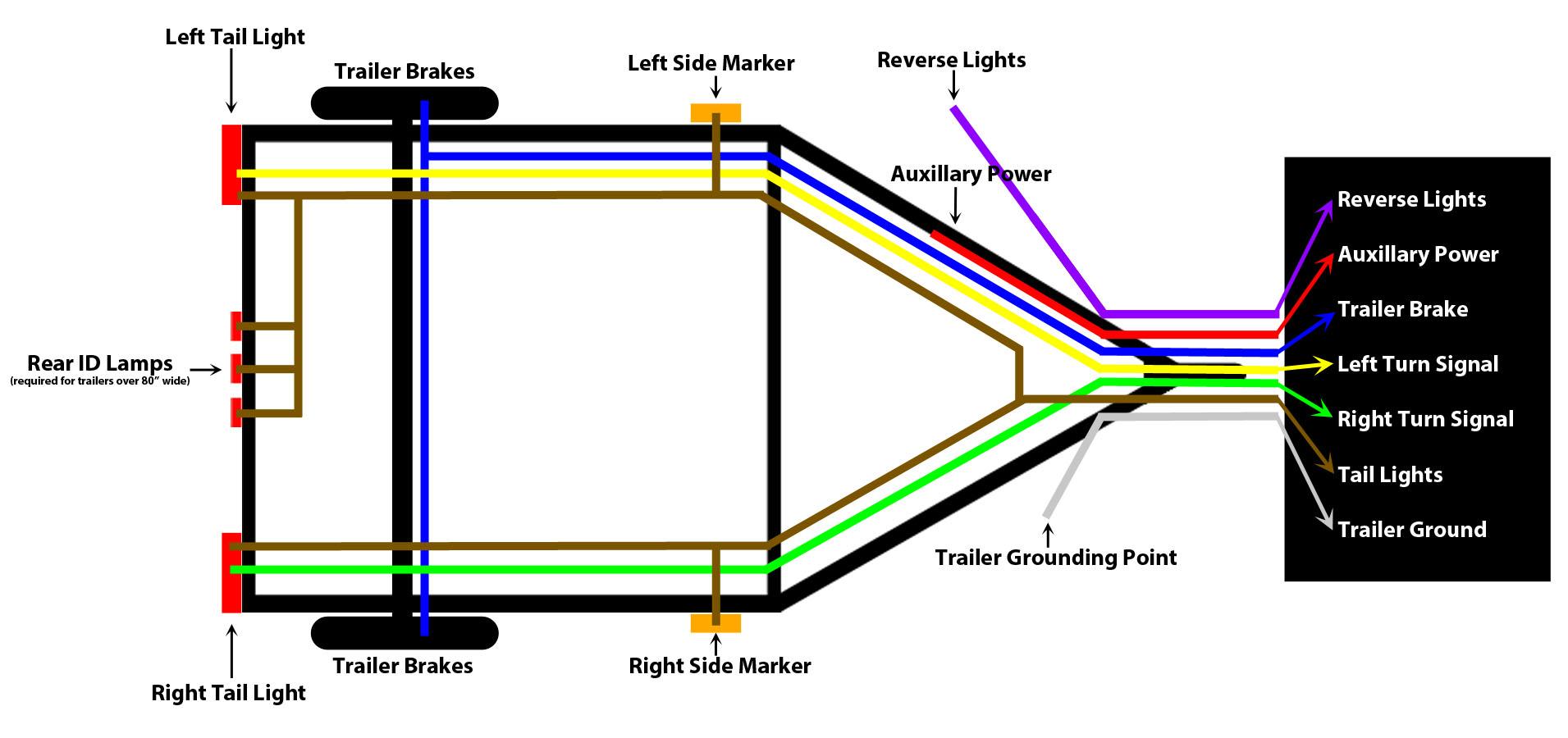 Superb 16 Foot Trailer Wiring Diagram For Wiring Diagram Database Wiring Cloud Ymoonsalvmohammedshrineorg
