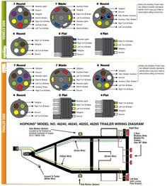 Astounding 4 Pole Wiring Diagram For Trailer Wiring Diagram Wiring Cloud Ittabisraaidewilluminateatxorg