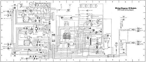 1981 Jeep Cj5 Wiring Diagram - Wiring Diagrams 2002 Toyota Rav4l -  1982dodge.yenpancane.jeanjaures37.fr | 1981 Cj5 Wiring Diagram |  | Wiring Diagram Resource