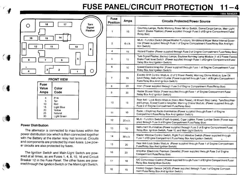 93 ford ranger fuse box - wiring diagram page rich-best -  rich-best.granballodicomo.it  granballodicomo.it