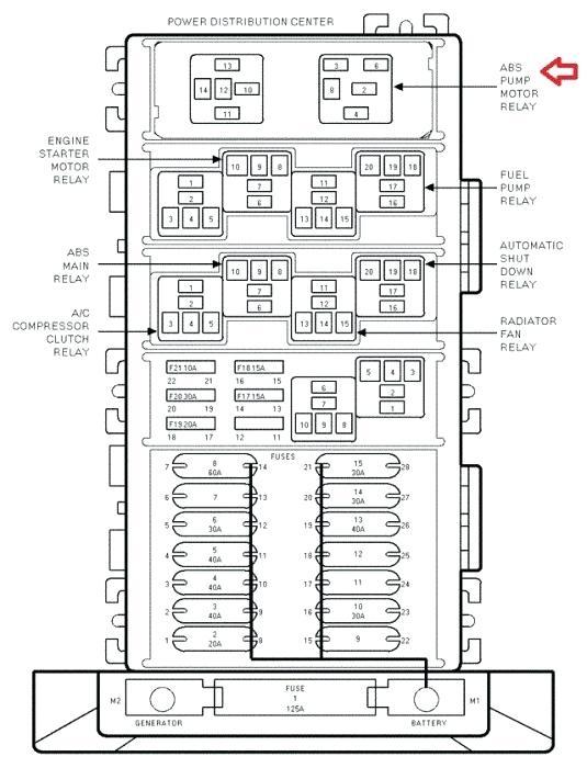 Peachy Xj Fuse Box Fuse Box On Jeep Wiring Diagram Magnum Fuse Box Jeep Wiring Cloud Biosomenaidewilluminateatxorg