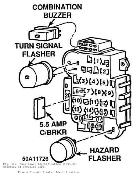 ro_9248] 91 jeep wrangler fuse box diagram download diagram  monoc iosco bemua mohammedshrine librar wiring 101