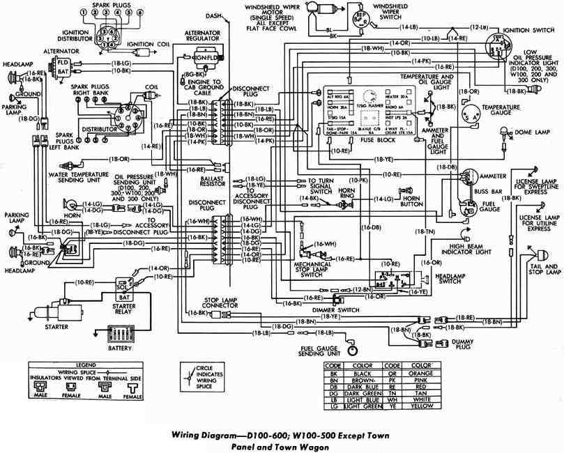 Marvelous 1967 Jeep Cj Wiring Diagram Basic Electronics Wiring Diagram Wiring Cloud Biosomenaidewilluminateatxorg