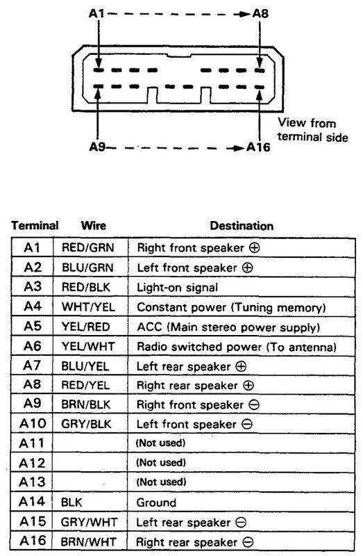 1996 Honda Civic Dx Stereo Wiring Diagram - Wiring Diagram