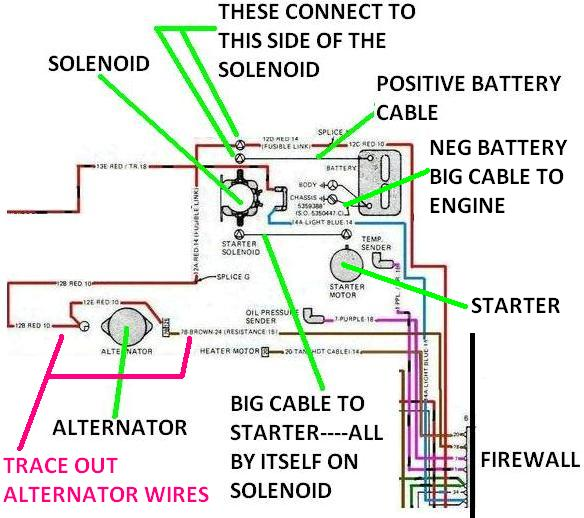 Jeep Starter Wiring Ford Pinto Wiring Diagram For Wiring Diagram Schematics