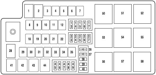 KD_7798] Ford Fusion Fuse Box Diagram Wiring DiagramDrosi Onica Mentra Minaga Subd Ropye Hete Inama Mohammedshrine Librar  Wiring 101