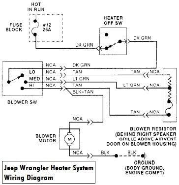Wondrous 1998 Jeep Wrangler Wiring Schematic Basic Electronics Wiring Diagram Wiring Cloud Xortanetembamohammedshrineorg