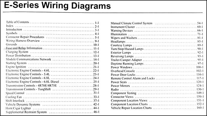Terrific 2002 Ford E150 Fuse Diagram Basic Electronics Wiring Diagram Wiring Cloud Inklaidewilluminateatxorg