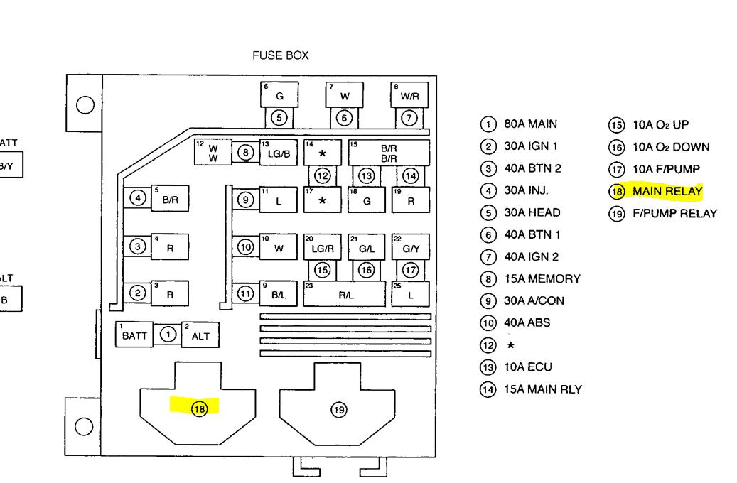 kia sorento transfer box fuse - electrical plan parts -  1990-300zx.1997wir.jeanjaures37.fr  wiring diagram resource