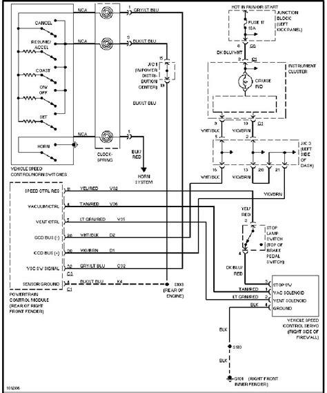 wiring diagram 1998 dodge dakota - wiring diagram competition crew-sustain  - crew-sustain.fabbrovefab.it  crew-sustain.fabbrovefab.it
