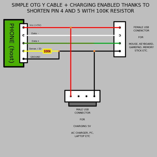 Mini Usb Charger Wiring Diagram from static-resources.imageservice.cloud