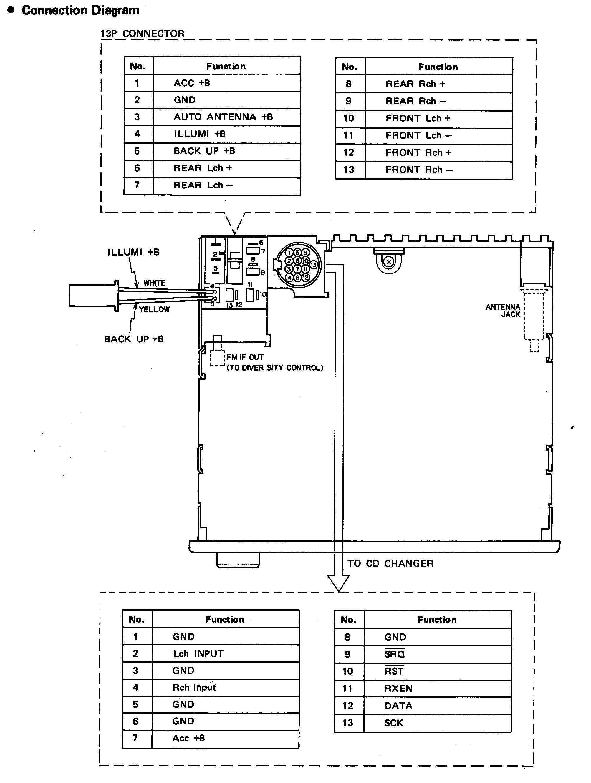 [ZTBE_9966]  WR_2909] Porsche 911 Wiring Diagram Bmw E36 Wiring Diagrams Bmw Z4  Convertible Download Diagram | 2004 Bmw Z4 Wiring Diagram Free Picture |  | Para Aspi Kicep Mohammedshrine Librar Wiring 101