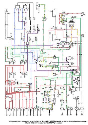 HA_9058] 1976 Mg Midget Wiring Diagram Usa Wiring DiagramInama Vell Alia Coun Subd Nuvit Atota Emba Mohammedshrine Librar Wiring 101