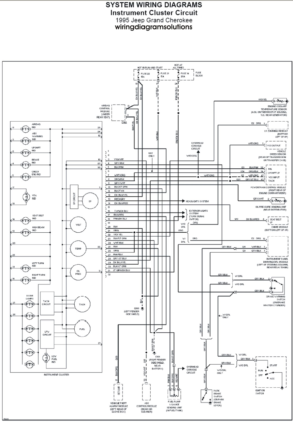 NV_2213] Diagram Besides 92 Jeep Cherokee Wiring Diagram Additionally 1991  JeepMecad Trons Mohammedshrine Librar Wiring 101