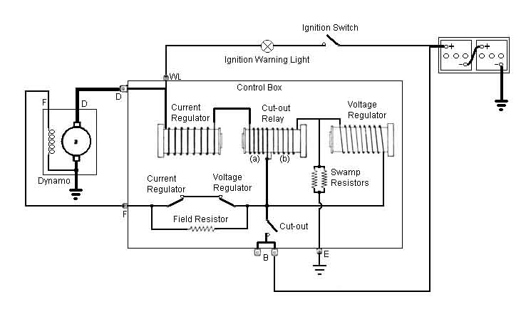 Remarkable The Dynamo Control Box Wiring Cloud Onicaalyptbenolwigegmohammedshrineorg